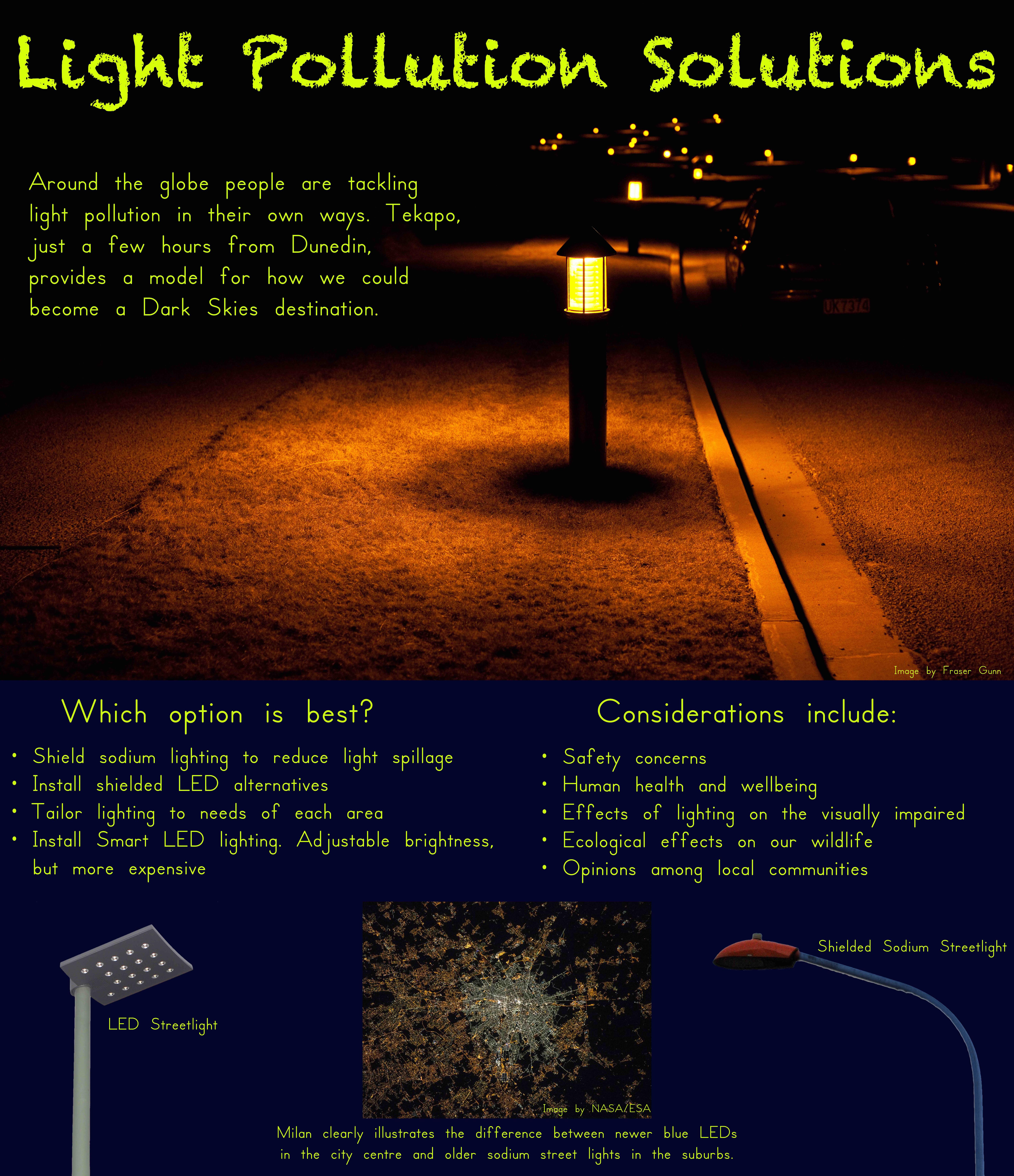 Light pollution solutions